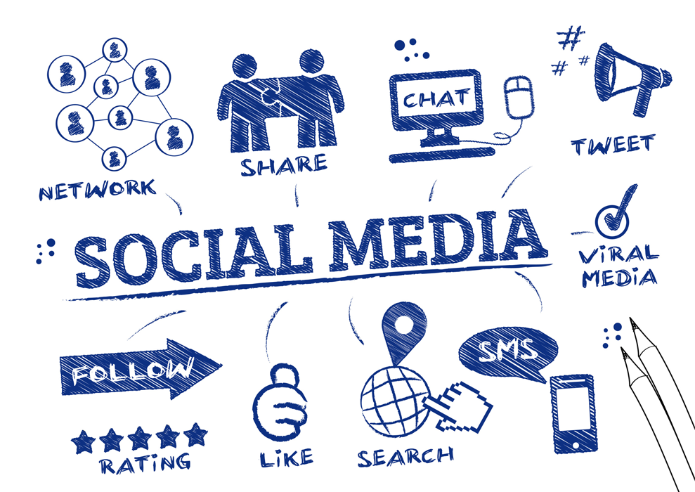 Social Media Marketing has the power to drive a serious amount of traffic to your website.  Just provide great content and facilitate the conversation.